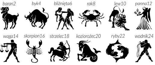 Znaki Zodiaku pod grawer